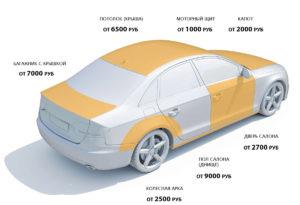Шумоизоляция автомобиля в Москве